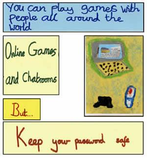 Anti Bullying Week Work