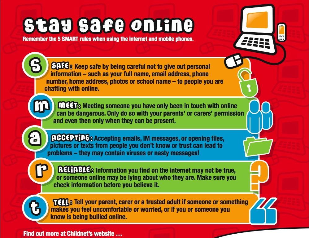 Online Safety – Brookside Primary School  Online Safety �...